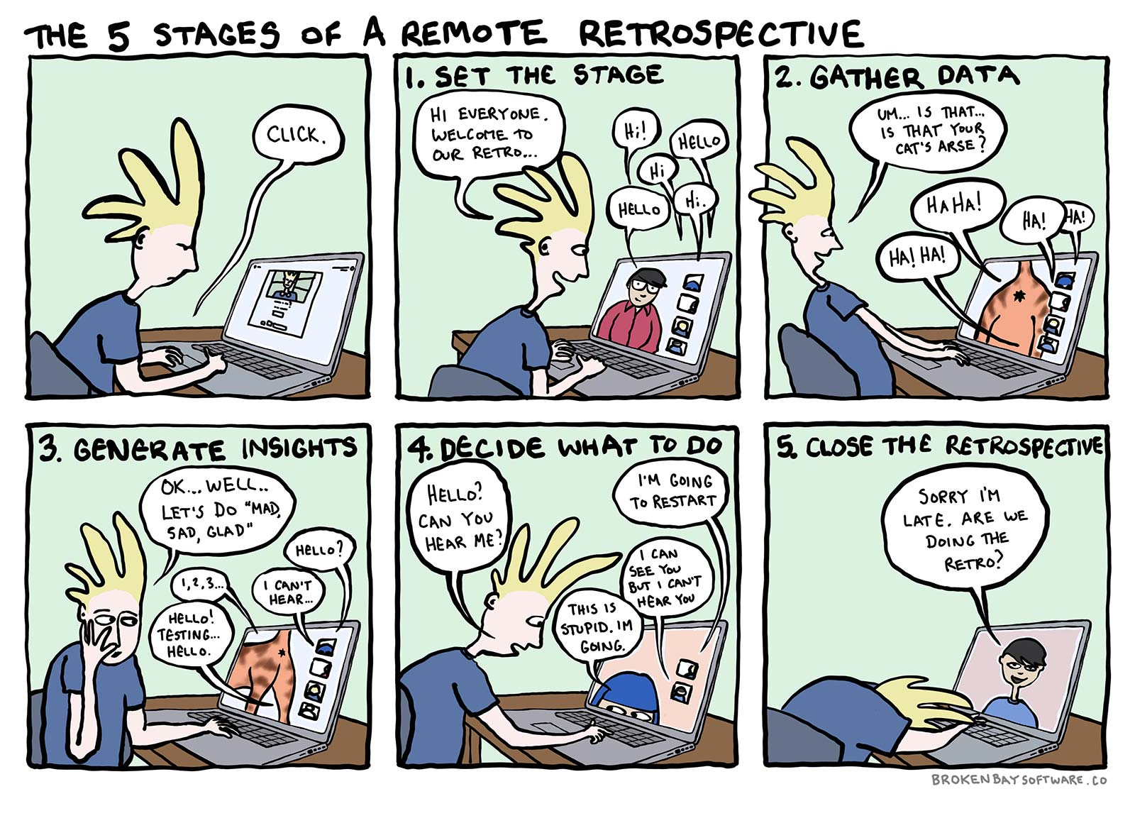 The 5 Stages of a Remote Retrospective